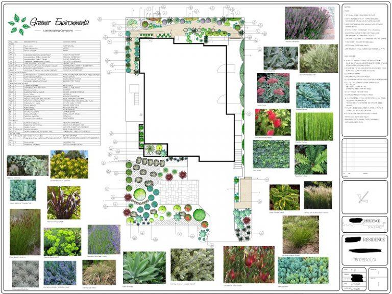 How To Read A Landscape Design Wild Bloom Landscapes